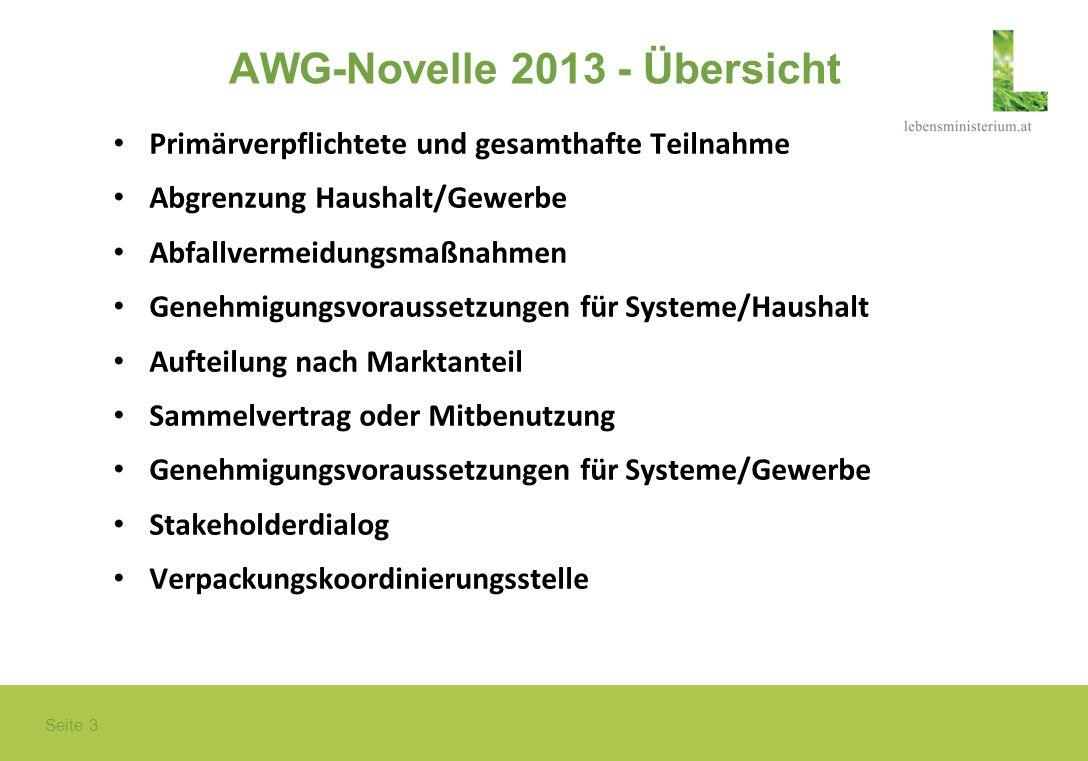 AWG-Novelle 2013 - Übersicht