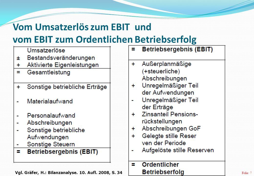 Vom Umsatzerlös zum EBIT und vom EBIT zum Ordentlichen Betriebserfolg