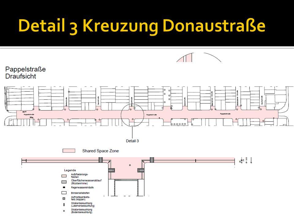 Detail 3 Kreuzung Donaustraße