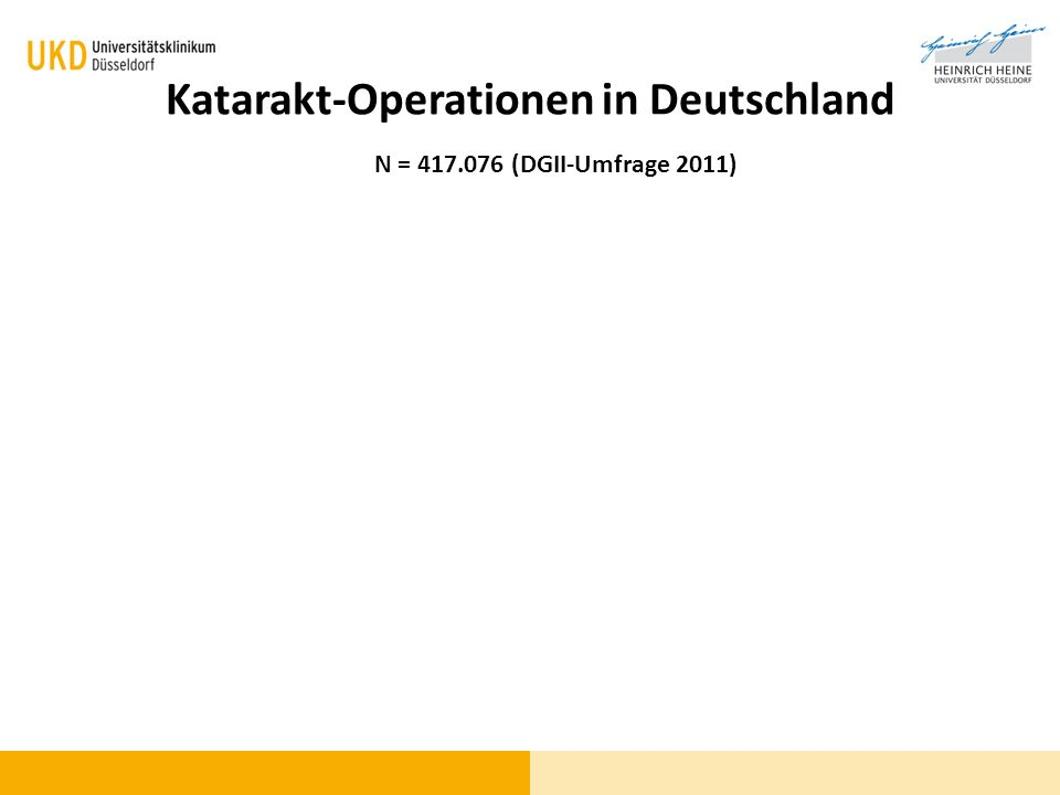 Katarakt-Operationen in Deutschland