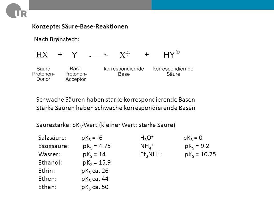 Konzepte: Säure-Base-Reaktionen