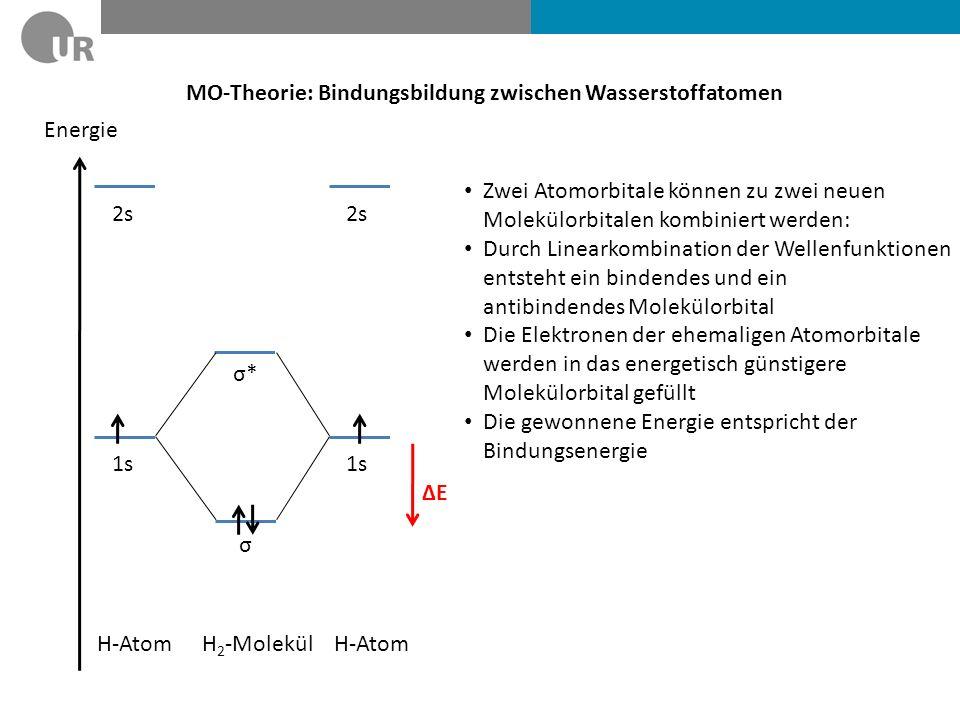 MO-Theorie: Bindungsbildung zwischen Wasserstoffatomen