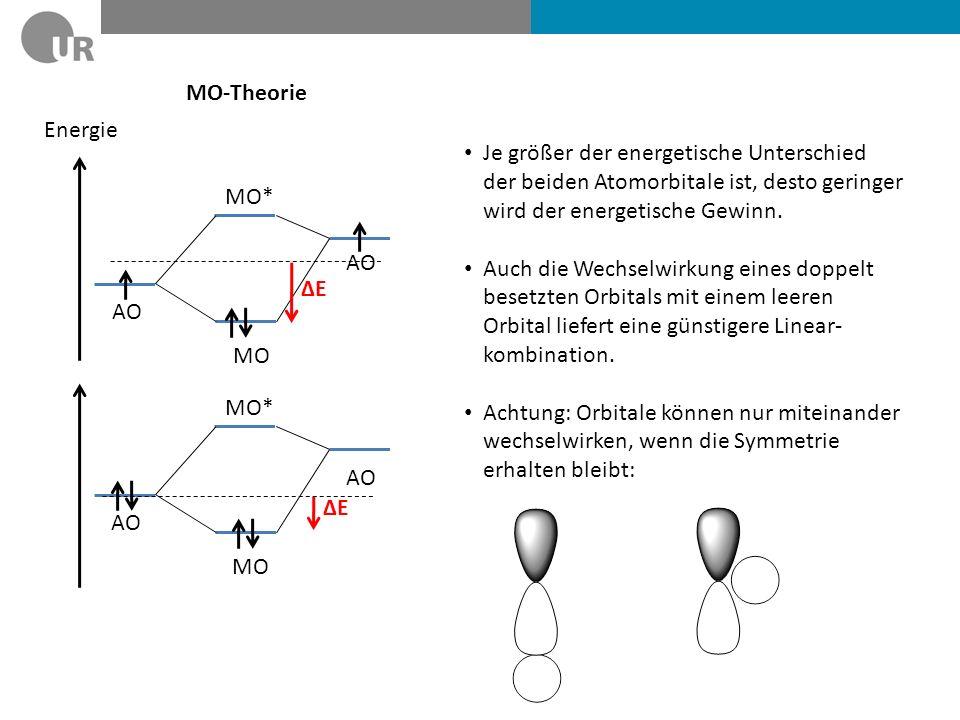 MO-Theorie Energie. Je größer der energetische Unterschied der beiden Atomorbitale ist, desto geringer wird der energetische Gewinn.