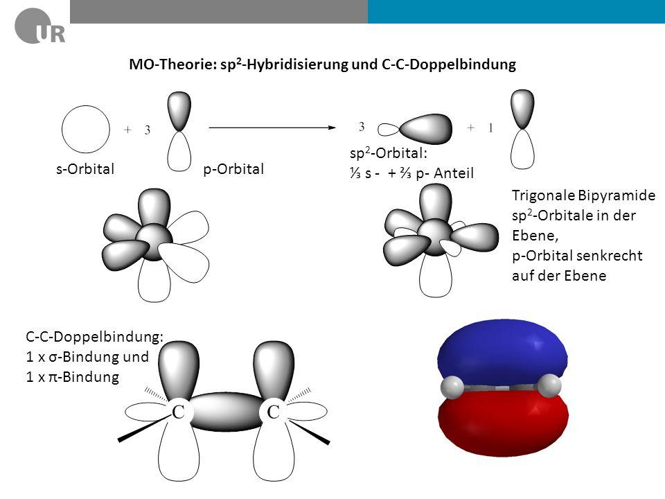 MO-Theorie: sp2-Hybridisierung und C-C-Doppelbindung