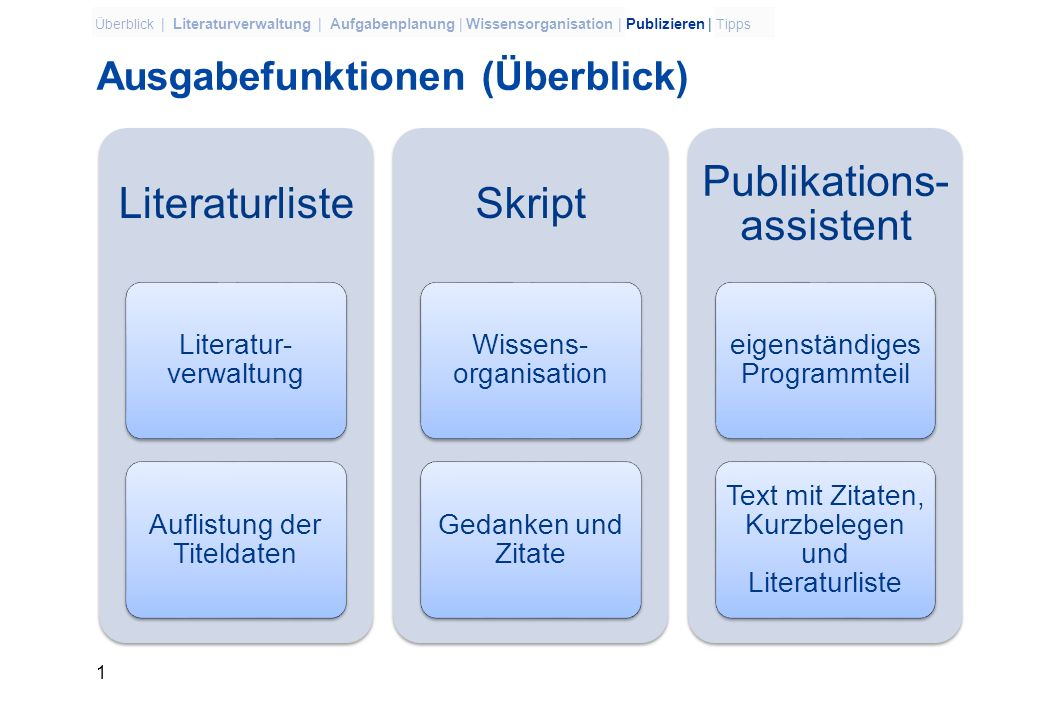 Ausgabefunktionen (Überblick)