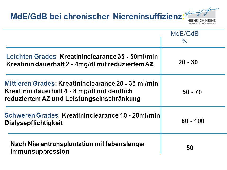 MdE/GdB bei chronischer Niereninsuffizienz: