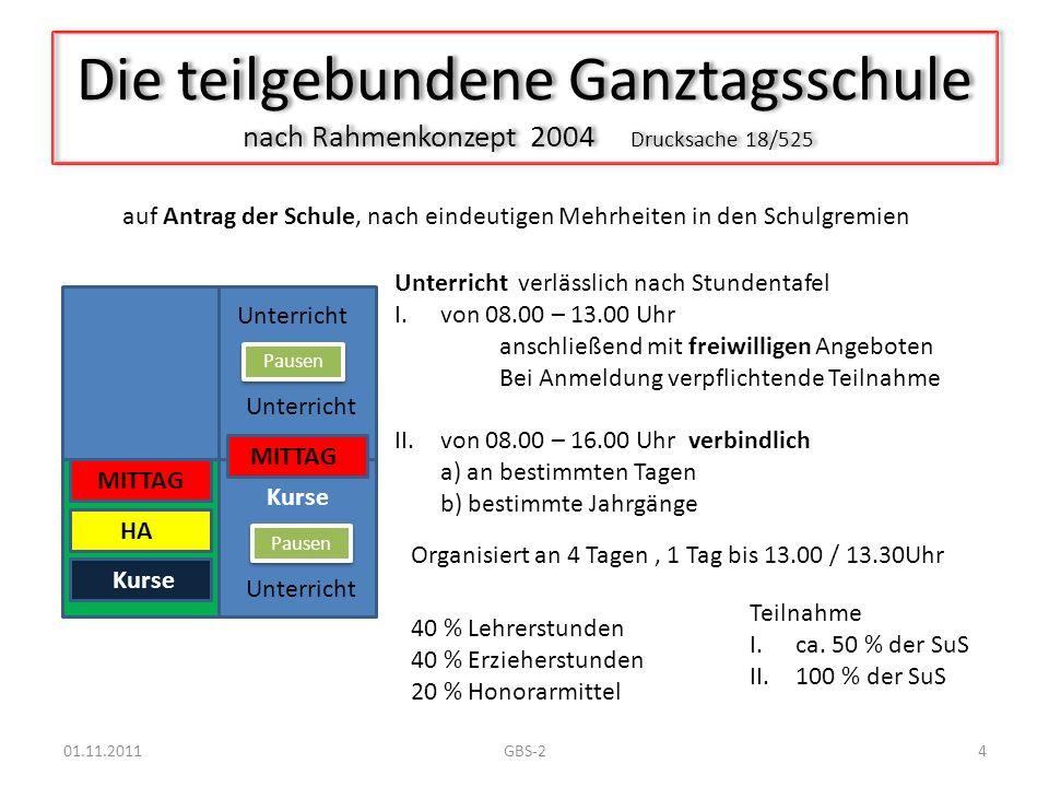 Die teilgebundene Ganztagsschule nach Rahmenkonzept 2004 Drucksache 18/525