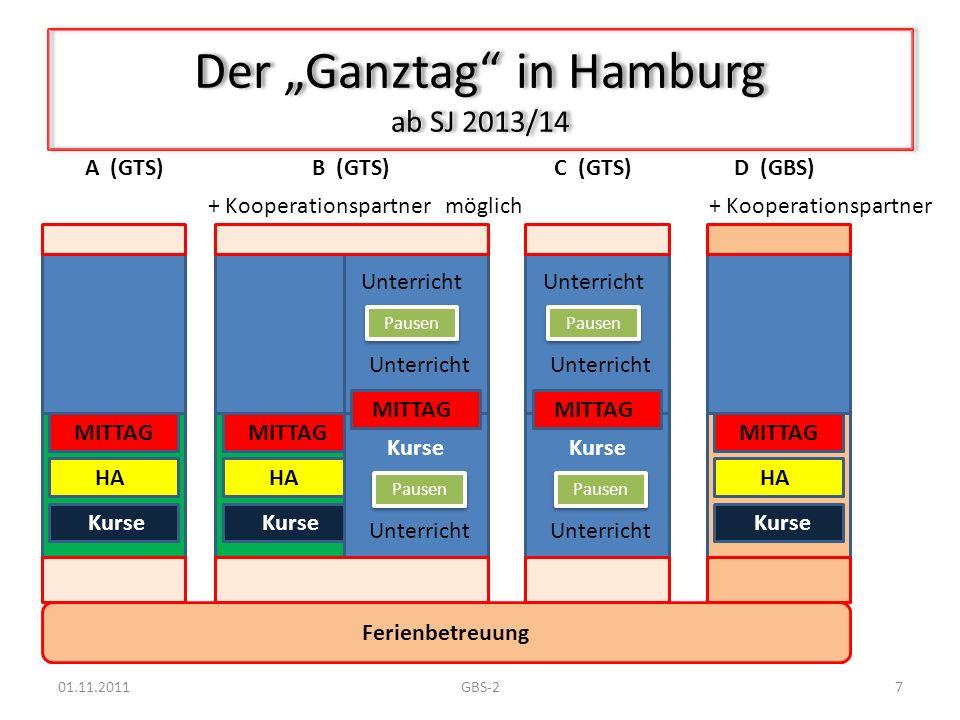 "Der ""Ganztag in Hamburg ab SJ 2013/14"