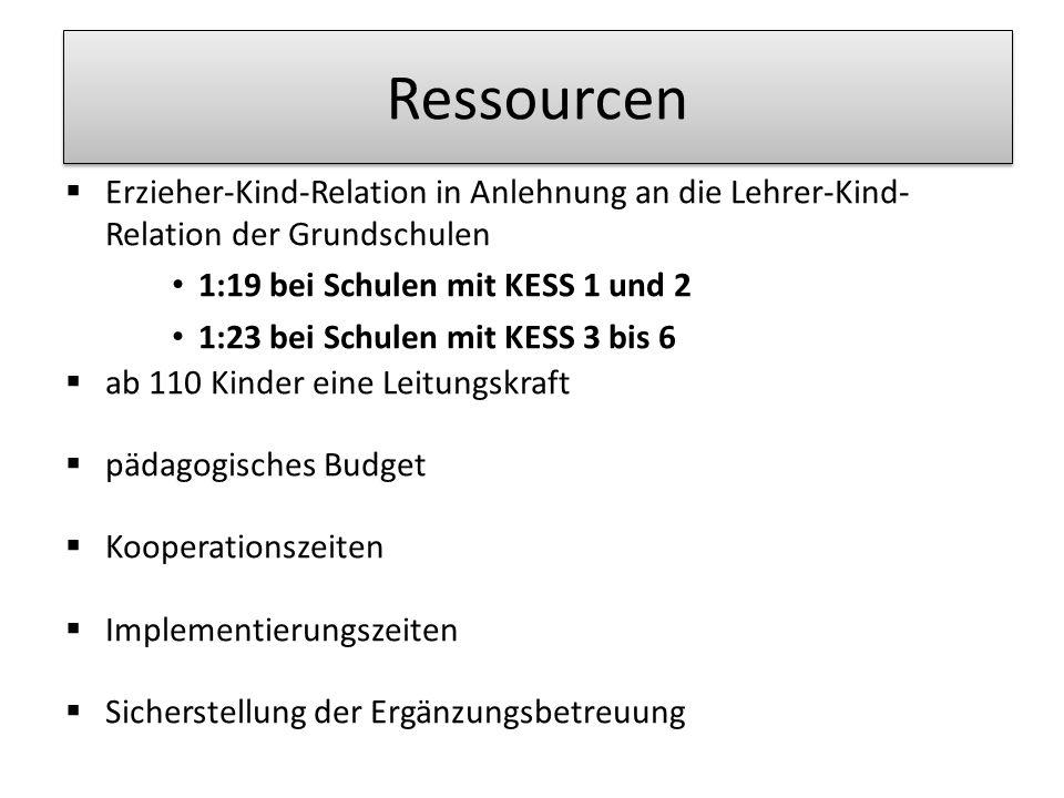 Ressource Ressourcen. Erzieher-Kind-Relation in Anlehnung an die Lehrer-Kind-Relation der Grundschulen.
