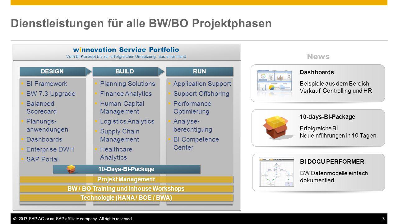 Dienstleistungen für alle BW/BO Projektphasen