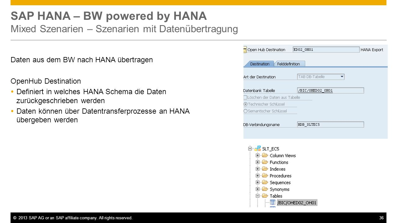 SAP HANA – BW powered by HANA Mixed Szenarien – Szenarien mit Datenübertragung