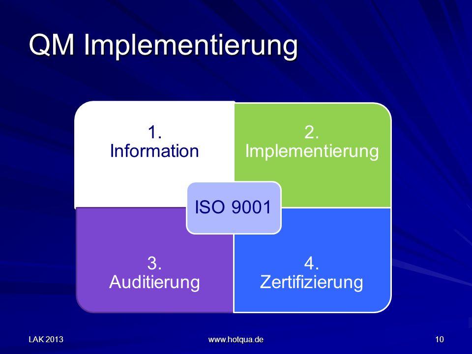 QM Implementierung LAK 2013 www.hotqua.de ISO 9001 1. Information
