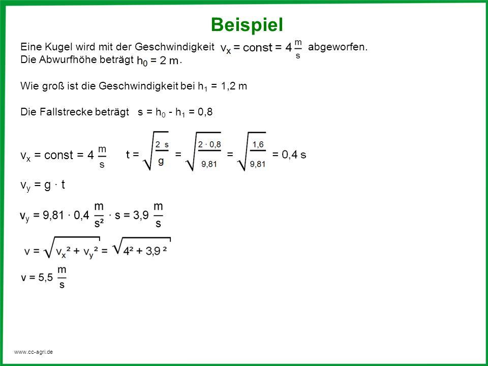 Beispiel vx = const = 4 vy = g ∙ t