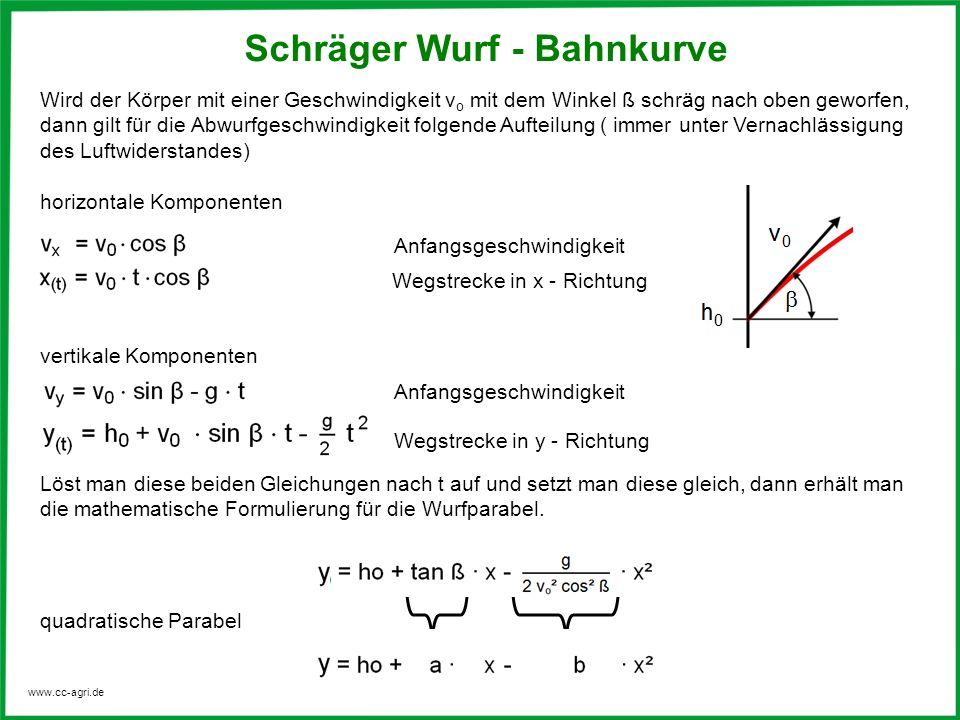 Schräger Wurf - Bahnkurve