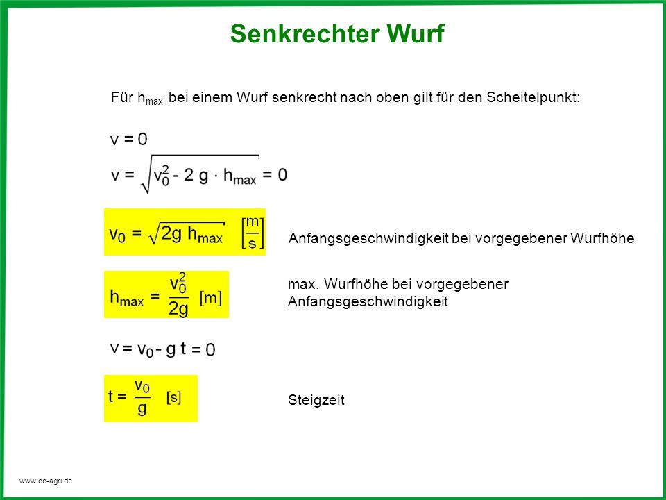 Senkrechter WurfFür hmax bei einem Wurf senkrecht nach oben gilt für den Scheitelpunkt: Anfangsgeschwindigkeit bei vorgegebener Wurfhöhe.