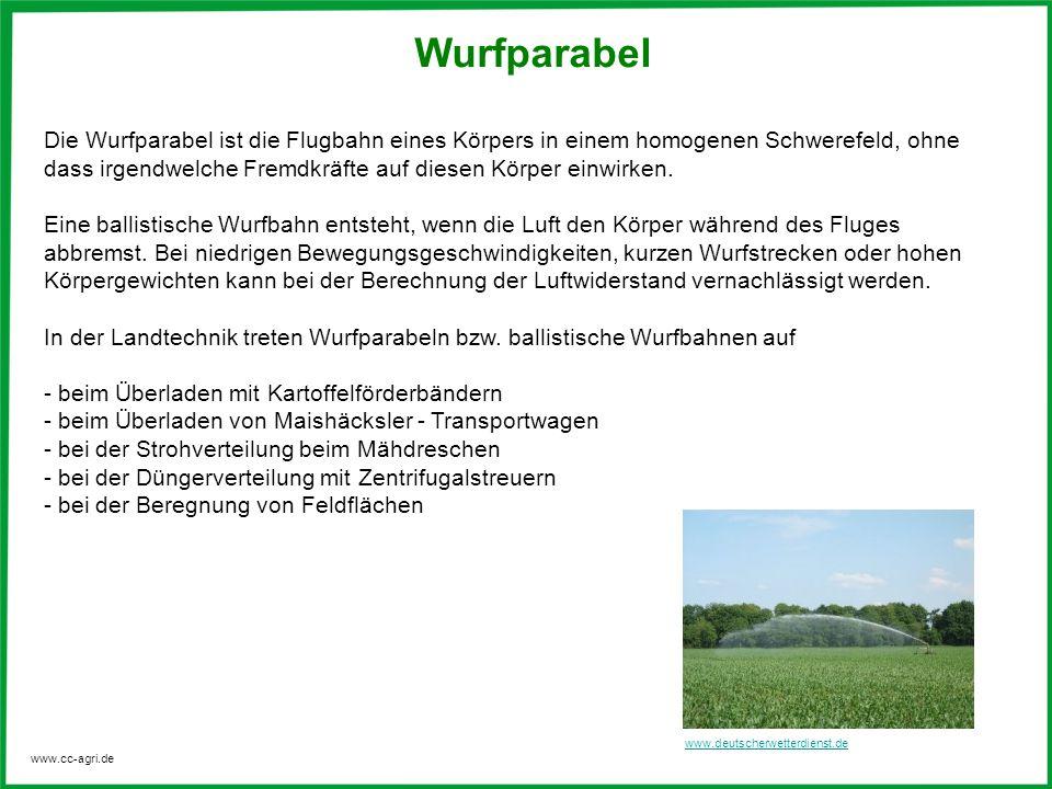 Wurfparabel