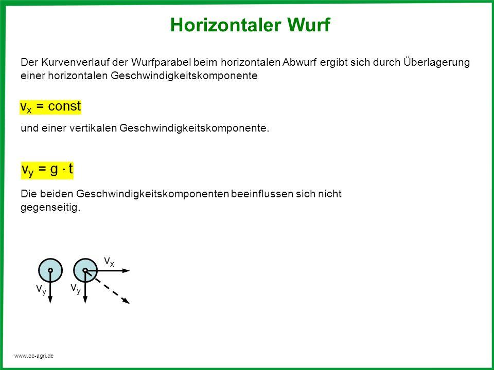 Horizontaler Wurf vx vy vy