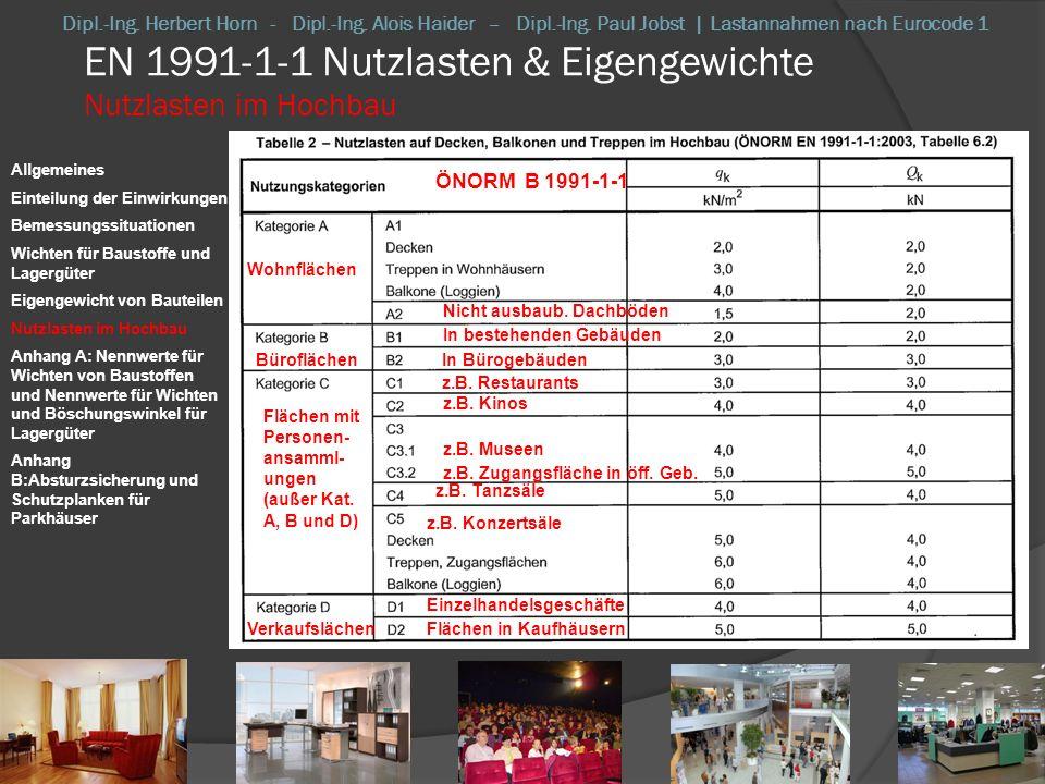 EN 1991-1-1 Nutzlasten & Eigengewichte Nutzlasten im Hochbau
