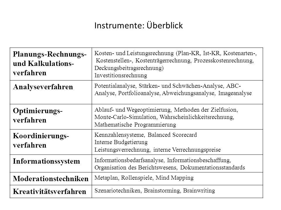 Instrumente: Überblick