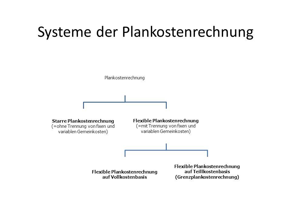 Systeme der Plankostenrechnung