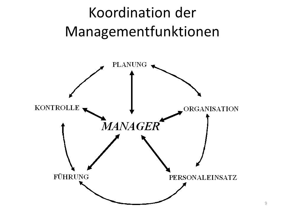 Koordination der Managementfunktionen