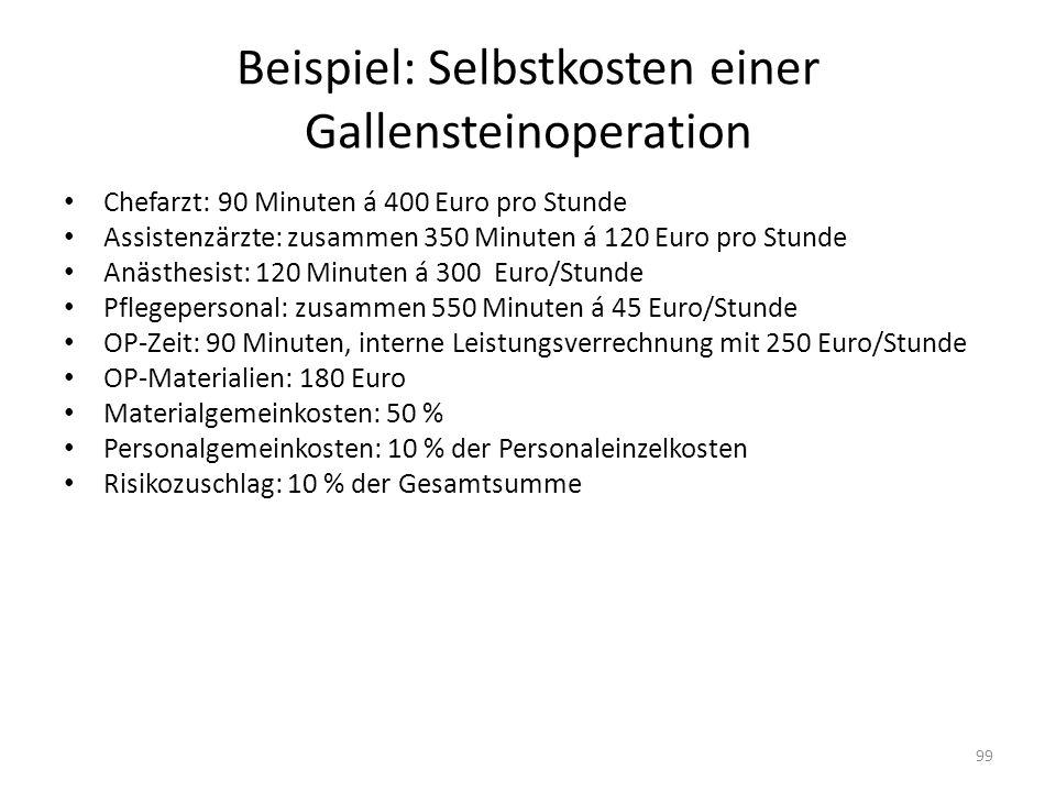 Beispiel: Selbstkosten einer Gallensteinoperation