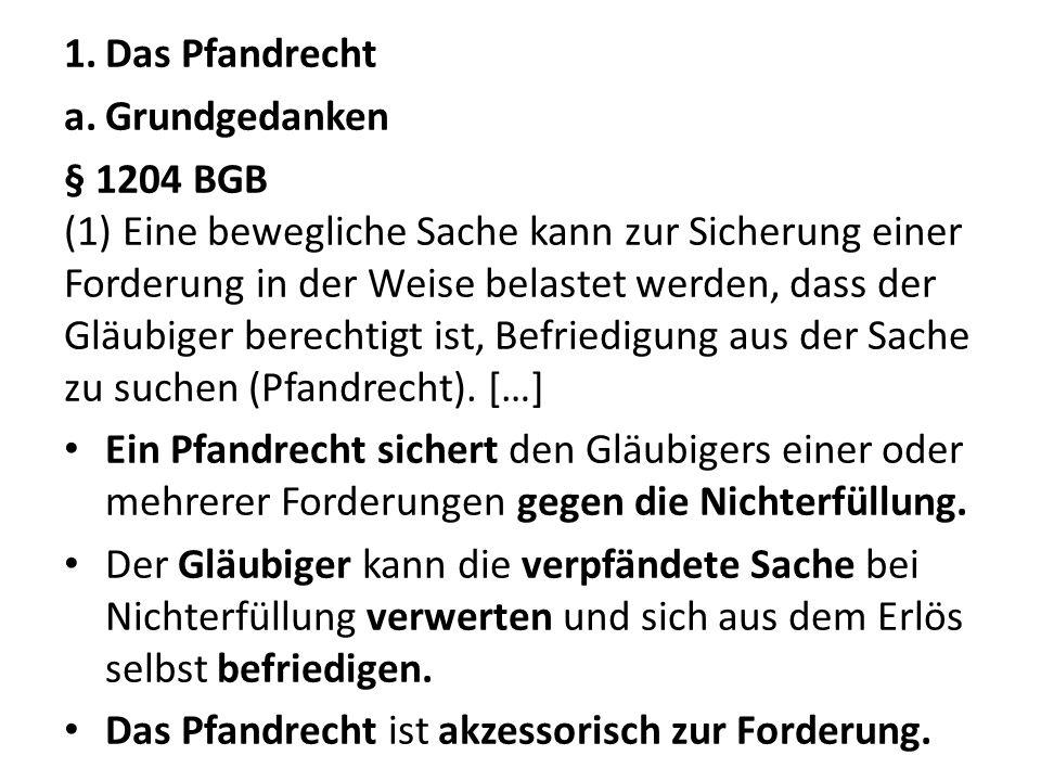 Das Pfandrecht Grundgedanken.