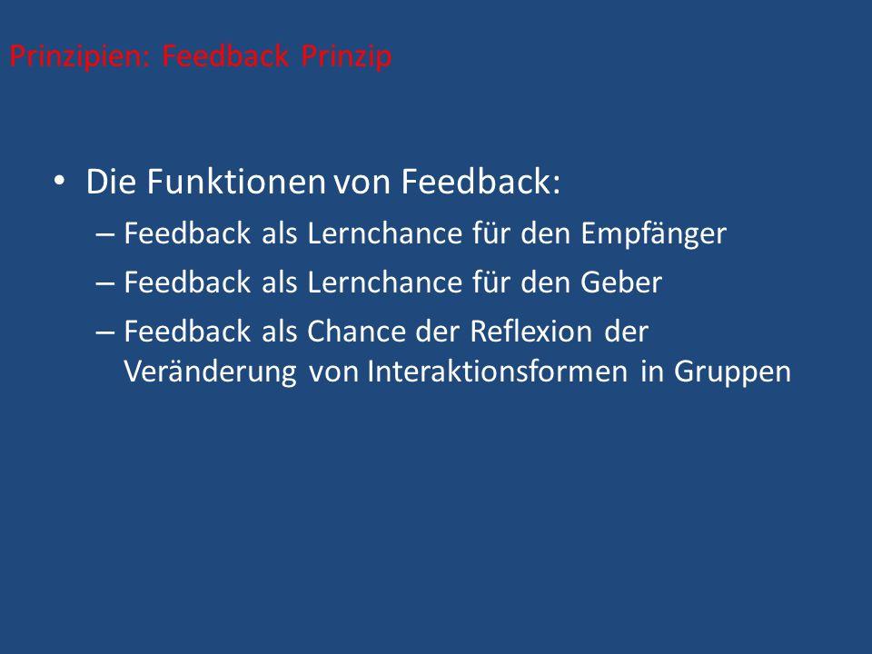Prinzipien: Feedback Prinzip