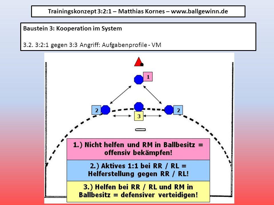 Trainingskonzept 3:2:1 – Matthias Kornes – www.ballgewinn.de