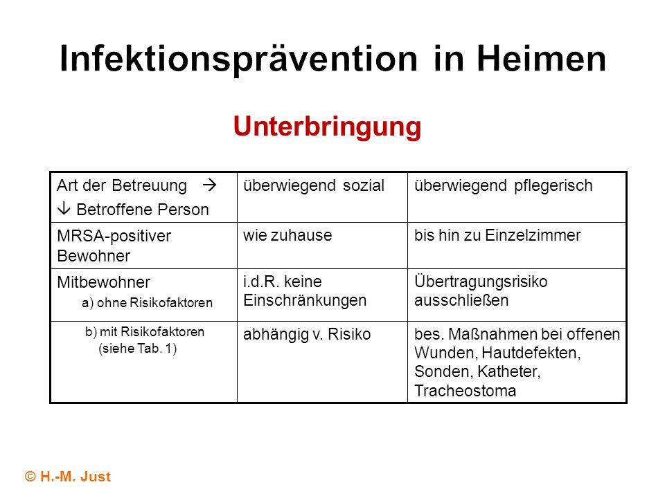 Infektionsprävention in Heimen