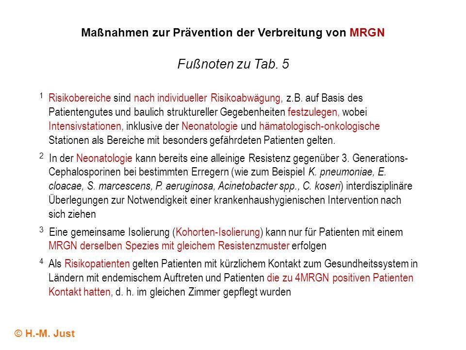 Maßnahmen zur Prävention der Verbreitung von MRGN