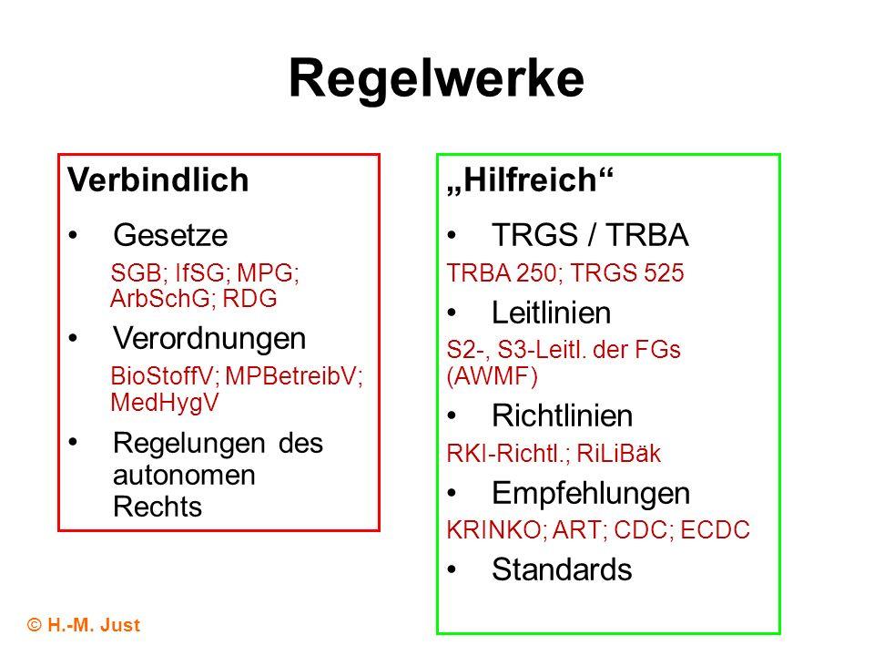"""Regelwerke Verbindlich """"Hilfreich Gesetze Verordnungen"""