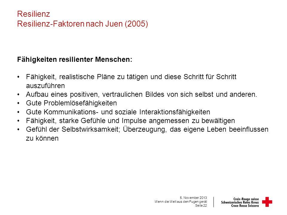 Resilienz Resilienz-Faktoren nach Juen (2005)