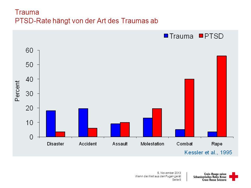 Trauma PTSD-Rate hängt von der Art des Traumas ab