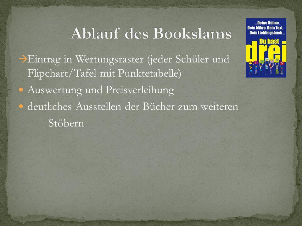 Ablauf des Bookslams Eintrag in Wertungsraster (jeder Schüler und Flipchart/Tafel mit Punktetabelle)