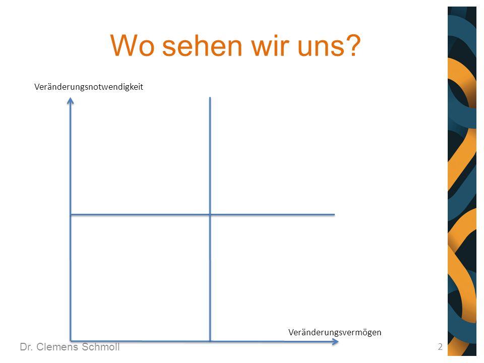 Wo sehen wir uns Dr. Clemens Schmoll Veränderungsnotwendigkeit