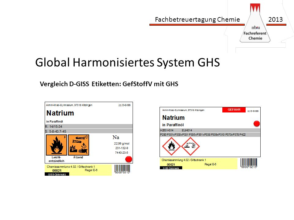 Global Harmonisiertes System GHS