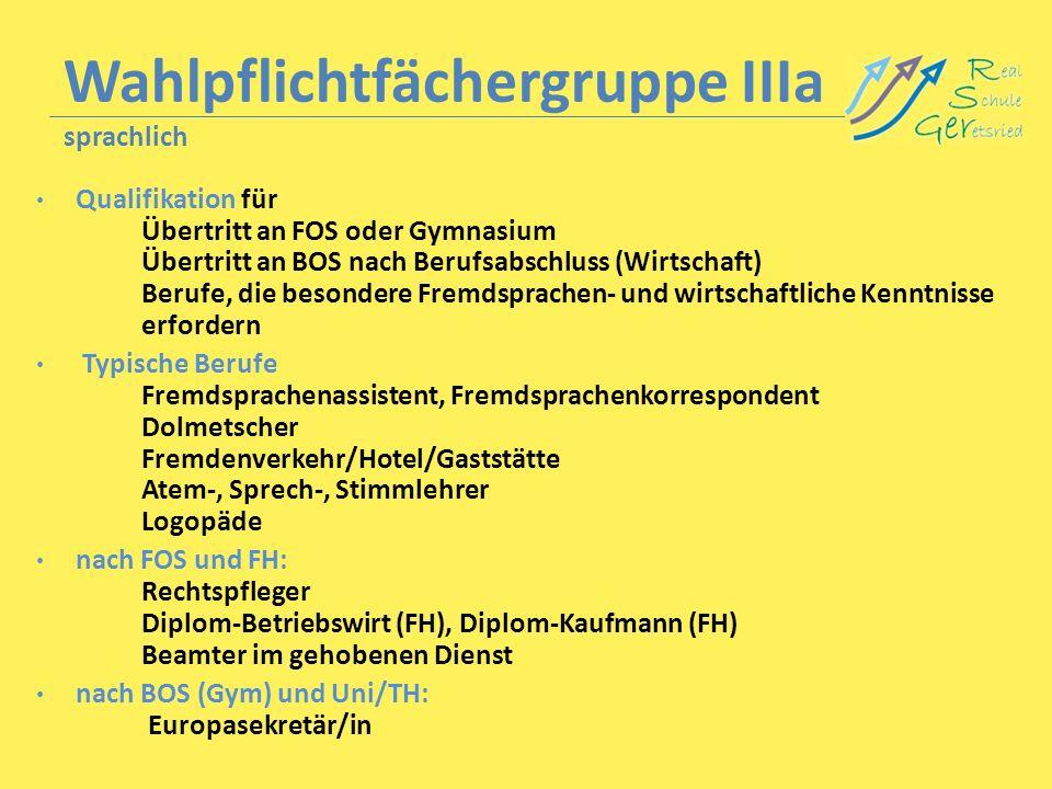 Wahlpflichtfächergruppe IIIa sprachlich