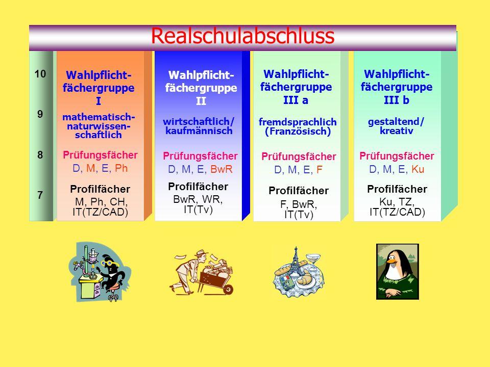 Realschulabschluss 10 9 8 7 Wahlpflicht- fächergruppe I Wahlpflicht-