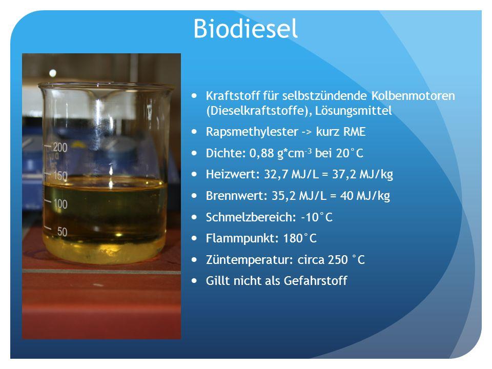 Biodiesel Kraftstoff für selbstzündende Kolbenmotoren (Dieselkraftstoffe), Lösungsmittel. Rapsmethylester -> kurz RME.
