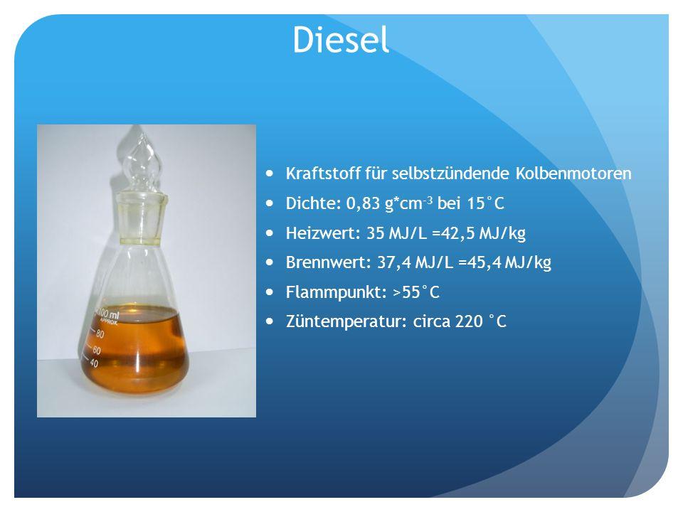 Diesel Kraftstoff für selbstzündende Kolbenmotoren