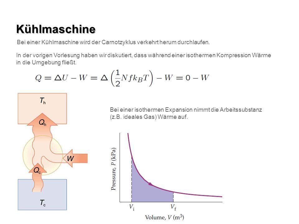 Kühlmaschine Bei einer Kühlmaschine wird der Carnotzyklus verkehrt herum durchlaufen.