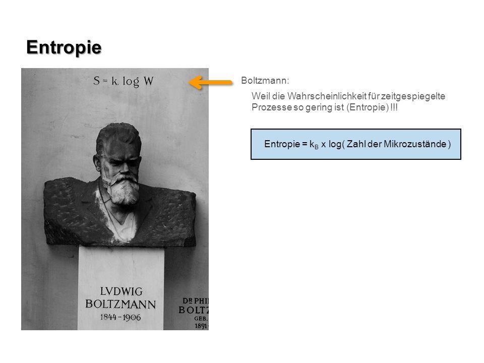 Entropie Boltzmann: Weil die Wahrscheinlichkeit für zeitgespiegelte Prozesse so gering ist (Entropie) !!!
