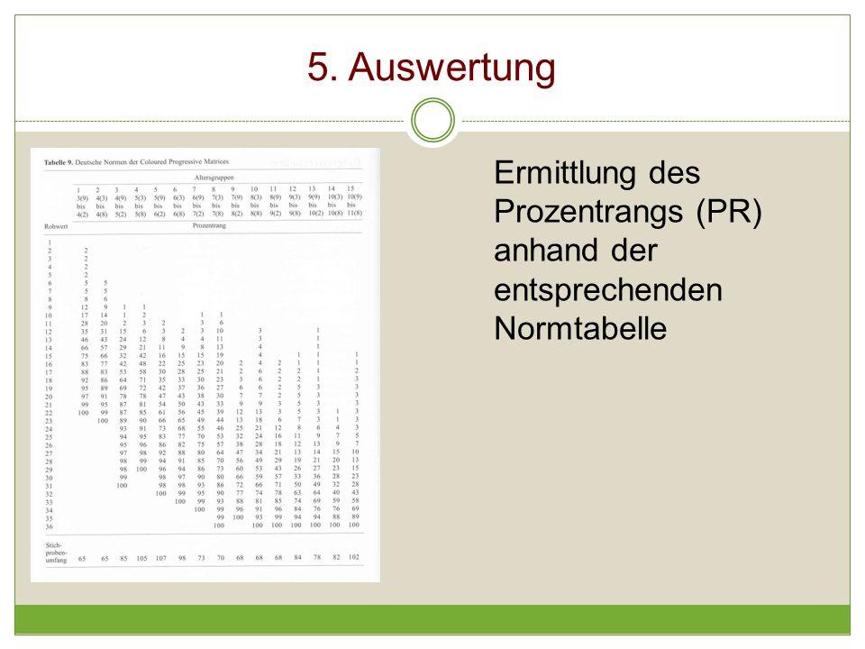 5. Auswertung Ermittlung des Prozentrangs (PR) anhand der entsprechenden Normtabelle