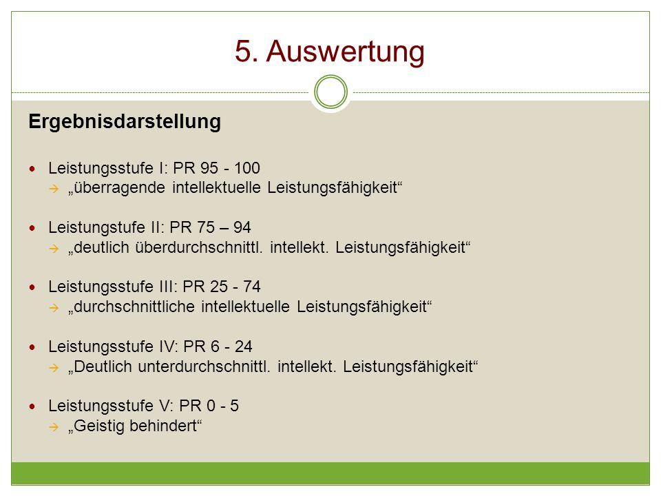 5. Auswertung Ergebnisdarstellung Leistungsstufe I: PR 95 - 100