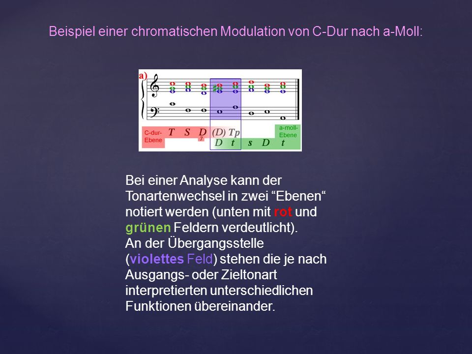Beispiel einer chromatischen Modulation von C-Dur nach a-Moll: