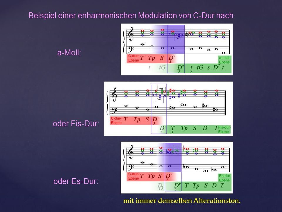 Beispiel einer enharmonischen Modulation von C-Dur nach