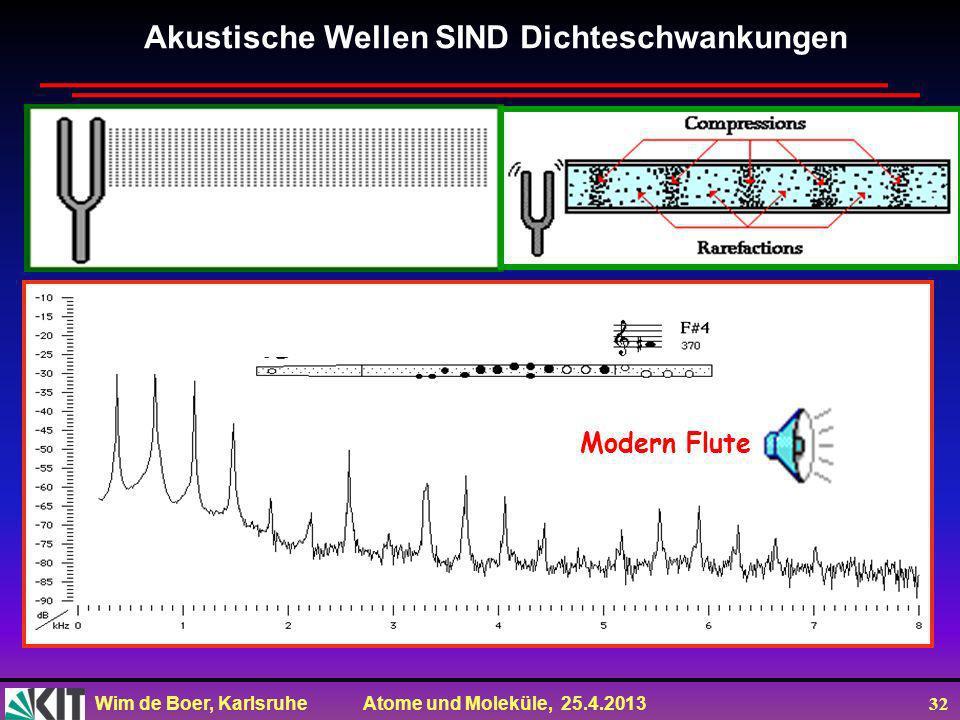 Akustische Wellen SIND Dichteschwankungen