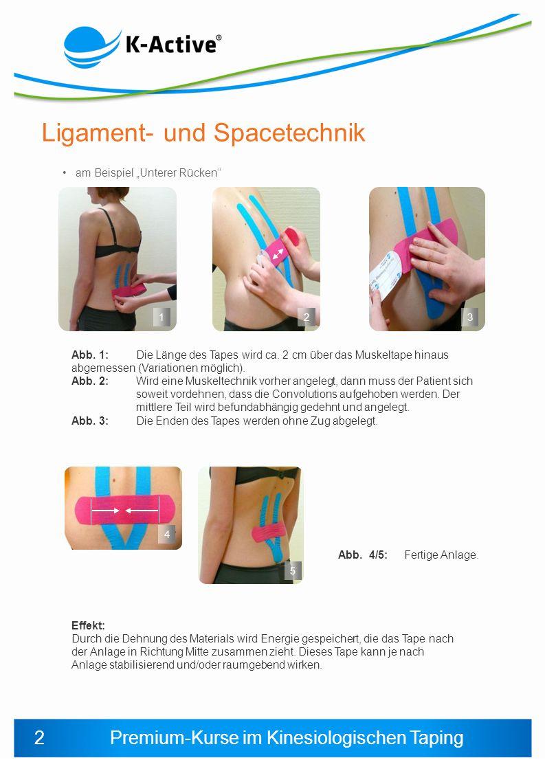 Ligament- und Spacetechnik