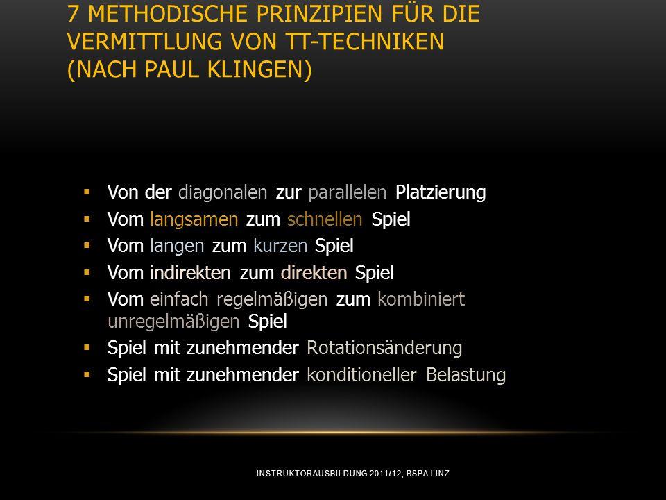 7 methodische Prinzipien für die Vermittlung von TT-Techniken (nach Paul Klingen)